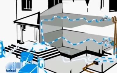 Rohrsanierung-Einfamilienhaus