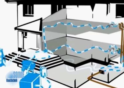 rohrsanierung rohrinnensanierung von trinkwasserleitungen sonne rohrsanierung. Black Bedroom Furniture Sets. Home Design Ideas