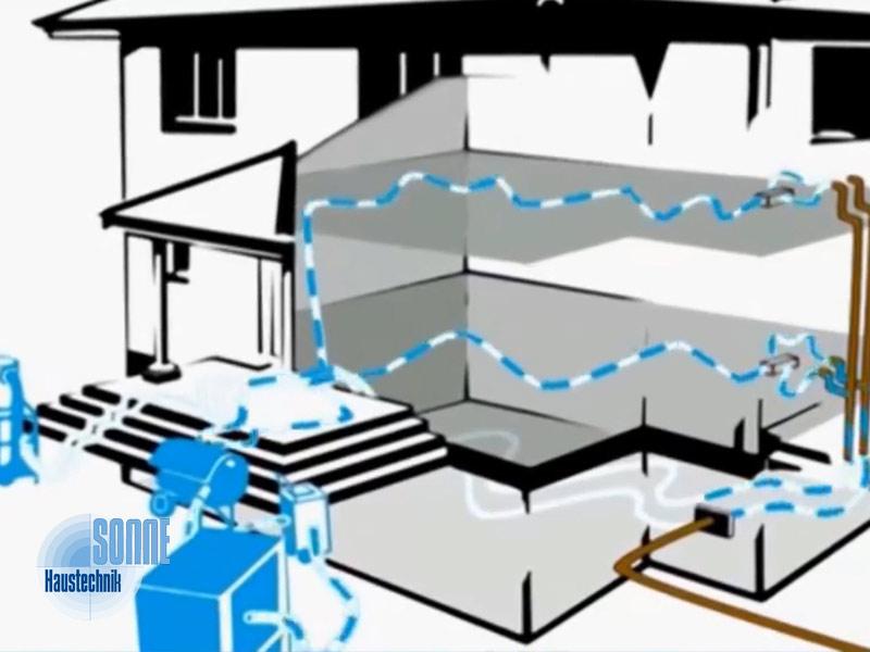 einfamilienhaus wasserleitungen erneuern kosten haus elektroinstallation erneuern kosten. Black Bedroom Furniture Sets. Home Design Ideas